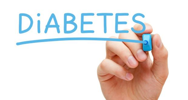 What is Diabetes? Am I at risk?